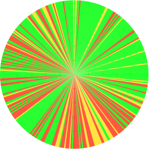 Pie chart showing caches around Dodgeville