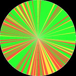 Pie chart showing caches around Dodgeville
